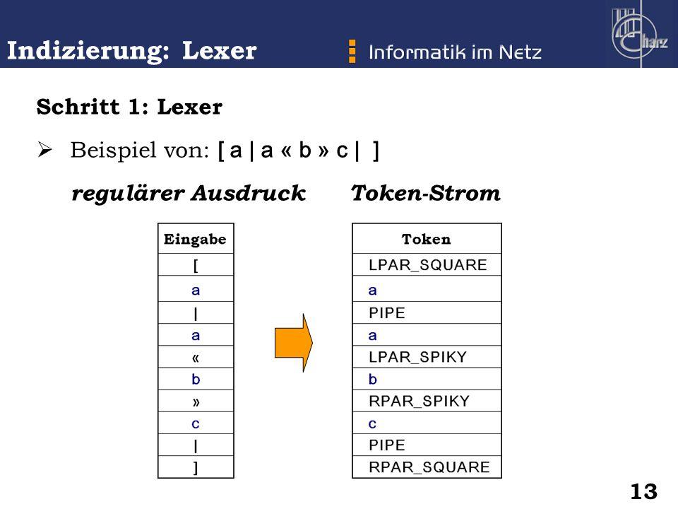 Indizierung: Lexer Schritt 1: Lexer Beispiel von: [ a | a « b » c | ]